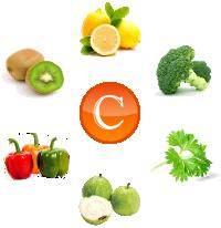 Продукты с витамином C для волос