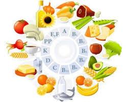 витамины  в продуктах