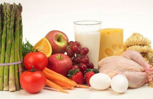 Фрукты, овощи, мясо